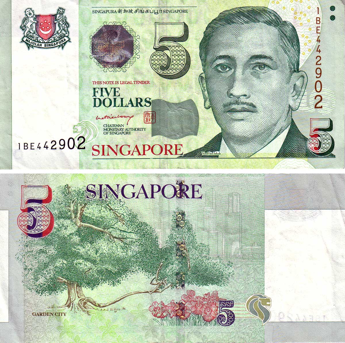 Forex rates singapore dollar to us dollar